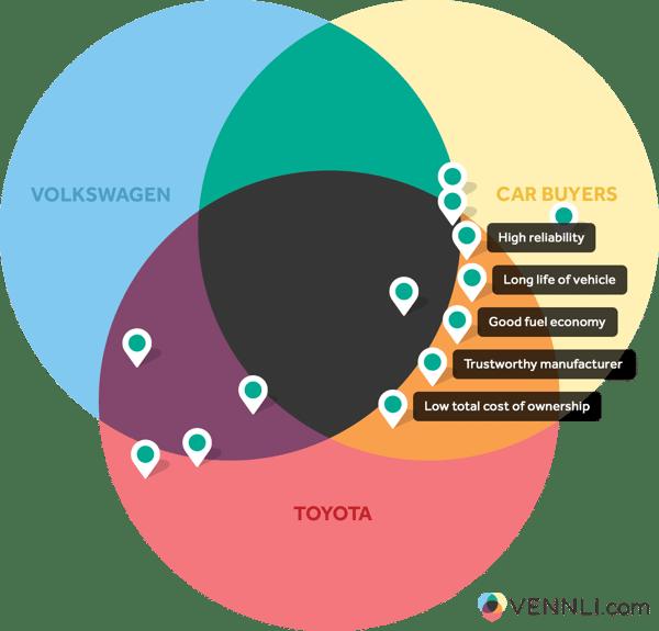vLens-VW-Toyota